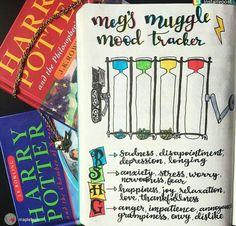 Muggle Mood Tracker