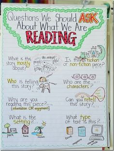 Questions to Ask While Reading (Free idea for anchor chart.)