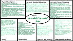 Farm animals EYFS medium term plan