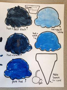 Value scale ice cream - Hayt Art Room Third Grade Art, 2nd Grade Art, Grade 2, Color Art Lessons, Value In Art, Art Lessons Elementary, Art Education Lessons, Elementary Art Rooms, Primary Education