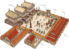 ESPAÑOL Few public spaces have been so influential in the history of urbanism as the Roman Forum, not only from the urban and architectur. Roman Architecture, Historical Architecture, Ancient Architecture, Urban Design Plan, Roman Forum, Roman History, Roman Art, Fantasy Map, Ancient Rome