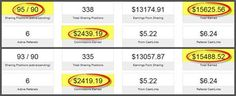 """Income Proof from team member, Shawn Lemoine...    """"270 days straight of earning money online.  People from all walks of life are winning with this.  We get paid 24X a day, 7 days a week! What job does that?  Grab your spot now!""""  Results not typical. This proof of income is not a guarantee you would earn the same, but would be possible to earn this and more with equal or greater strategy and work ethic.  Start Here! - www.Garys3Steps.com"""