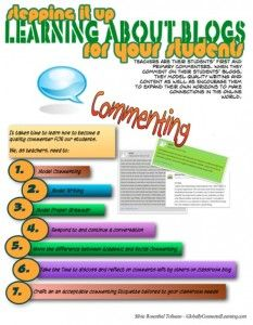 best blogs for students