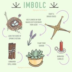 Imbolc planner & calendar stickers by paperwitchco on Etsy Etsy listing for planner stickers celebrating the pagan sabbat Imbolc Green Witchcraft, Wiccan Witch, Wicca Witchcraft, Magick, Pagan Yule, Witchcraft Tumblr, Wicca Holidays, Wiccan Sabbats, Wiccan Symbols