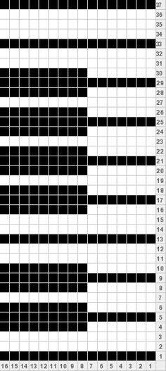 Piano hama beads or cross stitch Cross Stitch Music, Cross Stitch Bookmarks, Beaded Cross Stitch, Cross Stitch Charts, Cross Stitch Embroidery, Cross Stitch Patterns, Pearler Bead Patterns, Perler Patterns, Loom Patterns