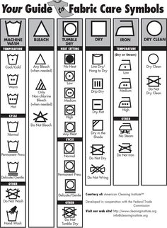 Free Printable :: A Fabric / Laundry Care Symbols Chart.