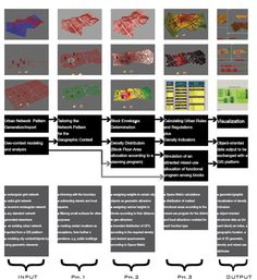 Parametric Urban Design by Pirouz Nourian, via Behance