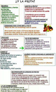 La Fruta cuándo y cómo comerla 🍏🍉🍋🍓🍒🍍🍎