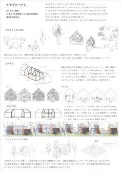 Takashi Yonezawa Architecture Layout, Architecture Presentation Board, Thesis, Layouts, Competition, Presents, Drawings, Frame, Design