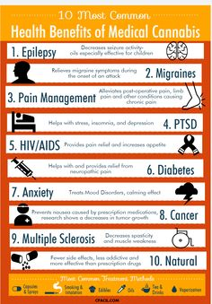 10-most-common-health-benefits-of-medical-cannabis