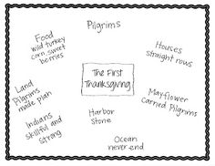 Today we read The Very First Thanksgiving Day. It was the perfect read-aloud for this month. The students loved the melodic rhymi...