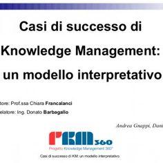 Casi di successo di Knowledge Management: un modello interpretativo Andrea Gnappi, Daniele Luppi Relatore: Prof.ssa Chiara Francalanci Correlatore: Ing. Don. http://slidehot.com/resources/casi-di-successo-di-km-un-modello-interpretativo.10916/