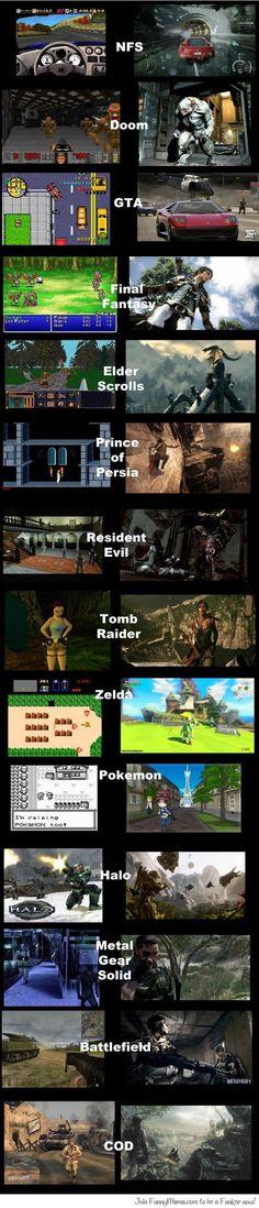 The Evolution of Video Game Graphics Los juegos viejos eran igual de osom aunque uno jugará con cubos xD
