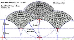Great tips on determining the dimensions of your fan pattern for cobbles