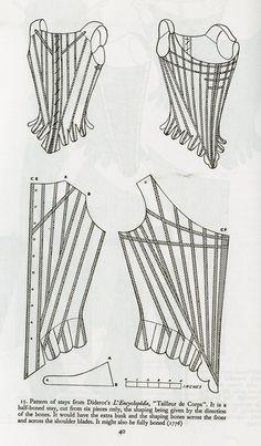 Patrón Cotilla o Corsé de 1776 (XVIII).