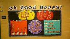 Interactive Elementary Math Bulletin Board Idea for Graphing Math Classroom, Kindergarten Math, Teaching Math, Classroom Ideas, Teaching Ideas, Future Classroom, Teaching Displays, Teaching Career, Classroom Inspiration