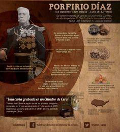 Carta grabada en cilindro de cera-  Porfirio Diaz