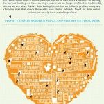 Chart: Social Media Matchmaking Infographic Infographic - Information Graphic Designs at Style & Flow