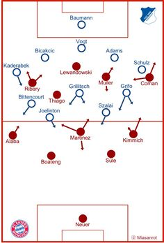 FC Bayern München vs. TSG Hoffenheim