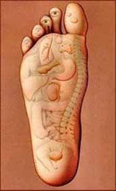 Foot reflexology.