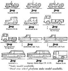 Jeep FJ Fleetvan - FJ-3, FJ-3A, FJ-6, FJ-6A, FJ-8, FJ-9
