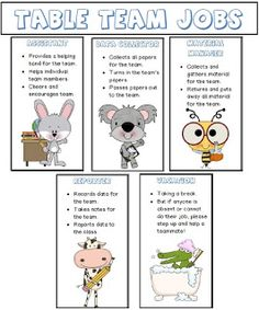 Teacher's Take-Out: Table Team Jobs- Freebie!I like the idea of having students draw for a different job each time. Classroom Jobs, Classroom Organisation, Classroom Behavior, School Organization, Future Classroom, Classroom Helpers, Classroom Procedures, Classroom Design, Classroom Decor