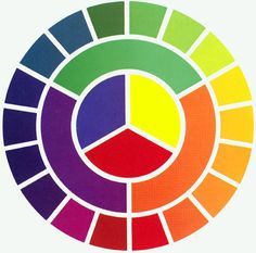 Always good to remember the color-wheel contrast for decorating. Opposites on the wheel complement each other.