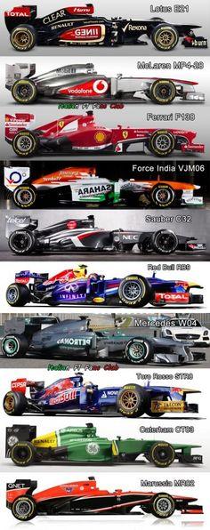 Tutte le monoposto di Formula 1 del campionato mondiale 2013