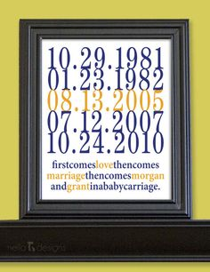 Subway Dates Print, Personalized Wedding Gift, Special Dates, Name Art 8x10. $24.00, via Etsy.