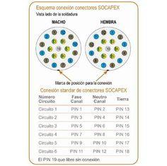 socapex, socapex 419AR, socapex macho, socapex aereo