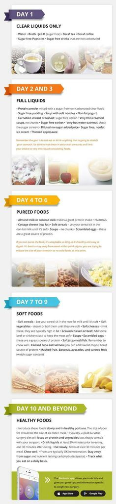 7 Best Back On Track Images On Pinterest Bariatric Recipes