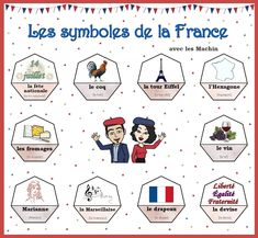 Learn French Videos Tips France Ap French, French History, French Words, French Stuff, French Teacher, Teaching French, How To Speak French, Learn French, French Classroom Decor
