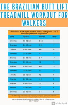 Treadmill Walking Workout, Treadmill Workout Beginner, Cardio, Walking Exercise, Workout For Beginners, Elliptical Workouts, Walking Workouts, Workout Plans, Exercise Plans