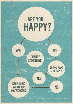 aquaprofunda: Still love this. [Flow chart: Are you happy? -> Yes -> Keep doing whatever you're doing. Are you happy? -> No -> Do you want to be happy? -> Yes -> Change something. Are you. Trying To Be Happy, Are You Happy, I'm Happy, Happy Today, Stay Happy, Happy Life, Happy At Work, Funny Happy, The Words