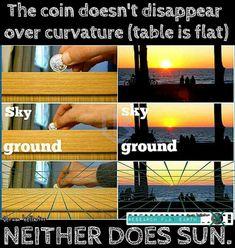 flat earth eye perspective