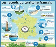 Fiche exposés : Les records du territoire français