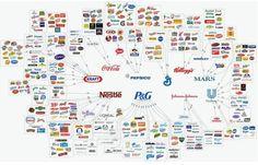 Ignacio Gómez Escobar / Retail Marketing - Colombia: Las 10 empresas de alimentación más grandes del mundo : Profesional Retail