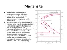 Cct diagram steel science engineering pinterest diagram ttt diagram ccuart Gallery