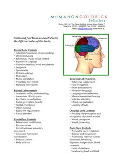 clip art lobes of the brain and their functions | Skills and functions associated with the different lobes of the brain.