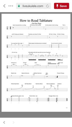 81 best guitar educational material images on pinterest in 2018 how to read tablature ukulele fandeluxe Images
