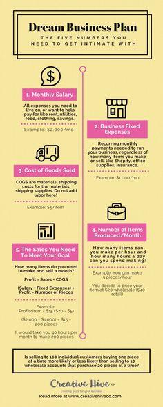 business plan titles