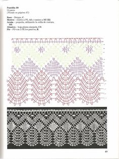 Archivo de álbumes - 101 Picados para hacer encaje de Bolillos(Robin Lewis- wild)
