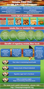 Soluble Fiber Diet for IBS Affected Individuals