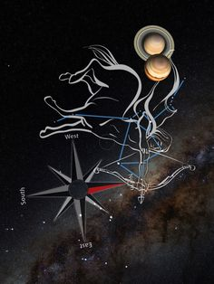 Sagittarius pointing the way for Jupiter and Saturn