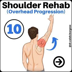 Shoulder Rehab - ️ TAG or SHARE this post with someone who could benefit from it - As many of you can attest to, lifti Shoulder Rehab Exercises, Shoulder Stretches, Back Pain Exercises, Shoulder Workout, Shoulder Pain Relief, Neck And Shoulder Pain, Neck Pain, Rotator Cuff Exercises, Workout Exercises