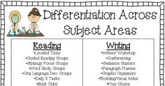 Differentiation Across Subjects.pdf