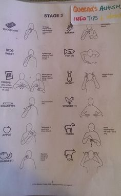 84 best images about BSL/Makaton/Signalong British Sign Language, English Language, Makaton Printables, Makaton Signs British, Eyfs Classroom, Classroom Ideas, Sign O' The Times, Speech Delay, Bsl