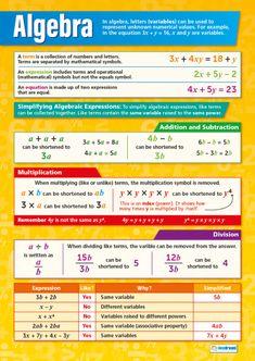 Algebra – Maths Poster