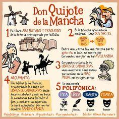 """Mi piace"": 49, commenti: 1 - Néstor A. Arrukero (@xardesvives) su Instagram: ""Don Quijote de La Mancha. #quijotefacts #cervantesfacts #edupíldoras #edufacts"""