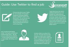 #Infographic guide for #jobseeking on #Twitter. #jobhunt #jobs #job #career #socialmedia #socialrecruiting #recruiting #recruitment #recruiter #careertips
